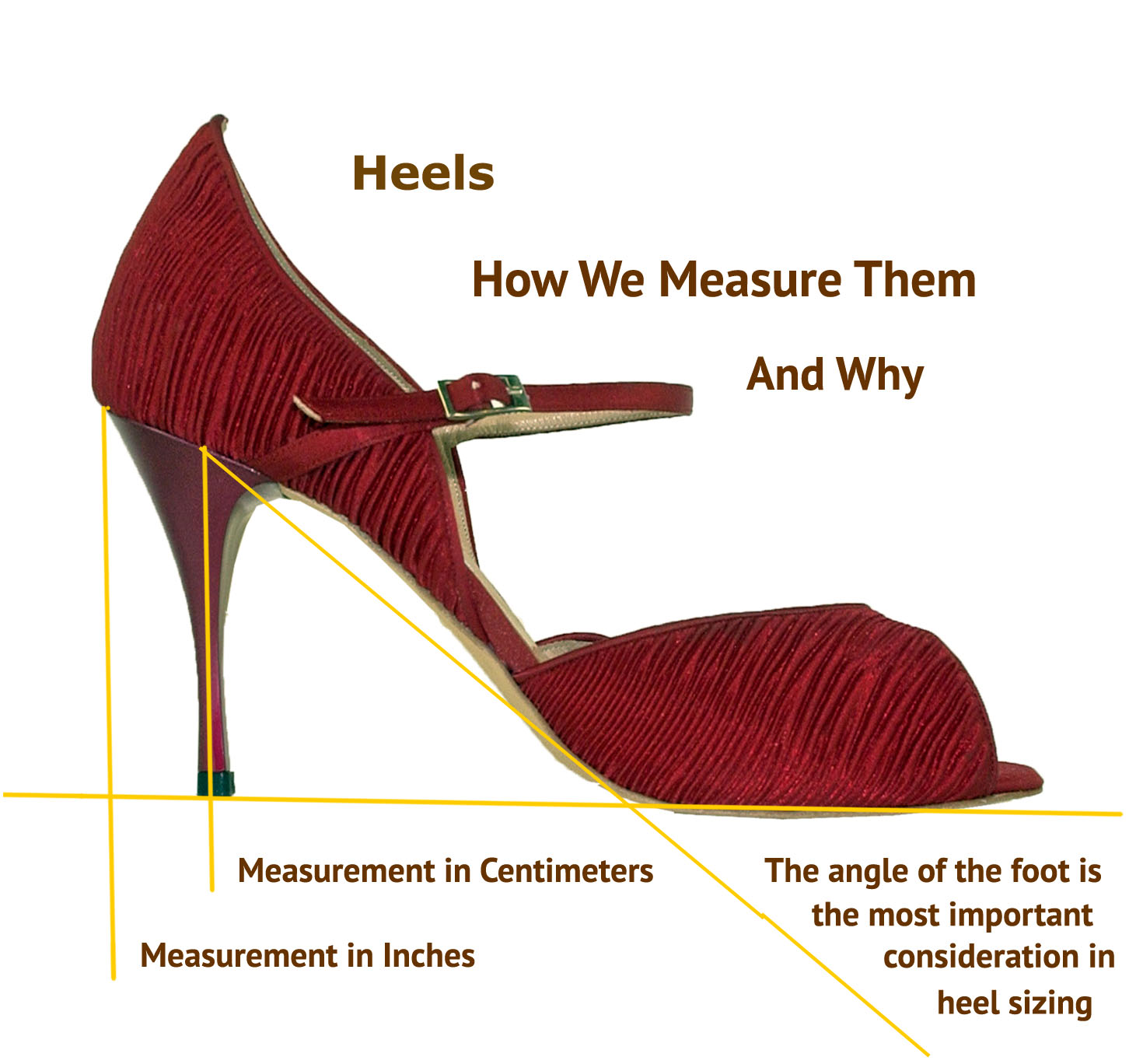 Heel Measurement